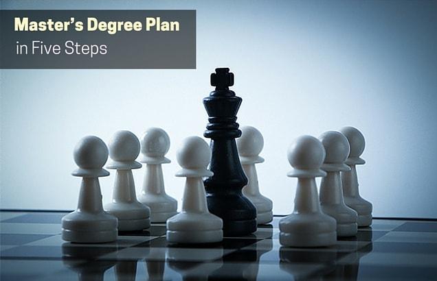 Planning Master's Degree